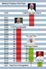 The Last Pope? 123movies.online