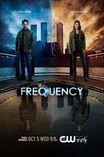 123movies Frequency